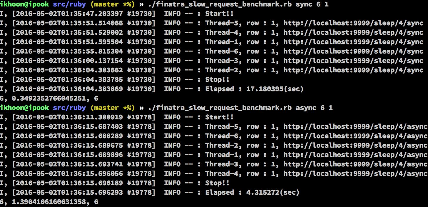 async와 sync의 성능 비교